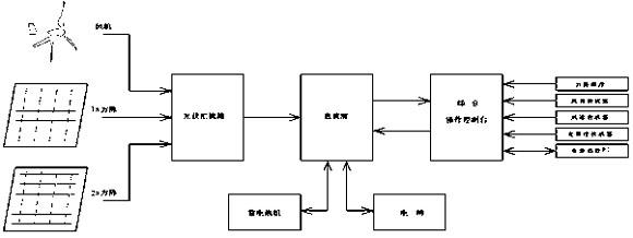 2000w场管逆变器电路图